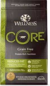 Wellness CORE Grain-Free Reduced Fat Turkey & Chicken Recipe